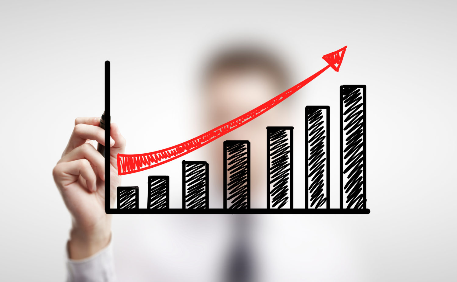 How to properly manage business growth | MWM Advisory